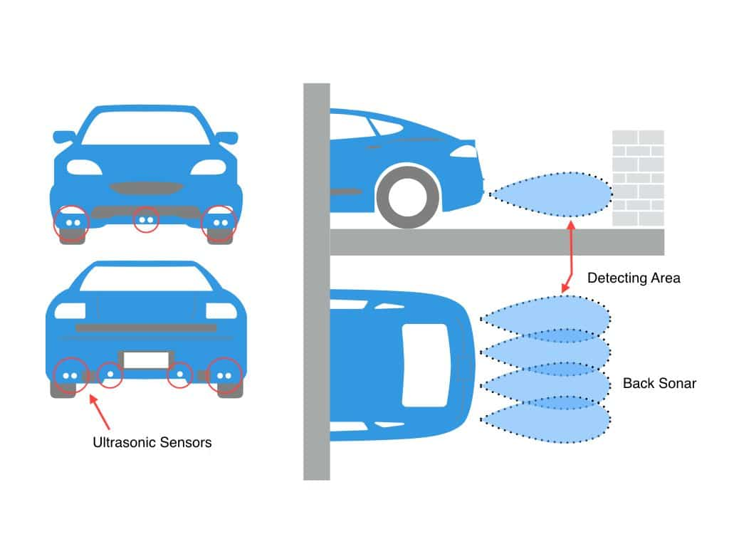 Let Your Car Find the Parking Space: Ultrasonic Sensor